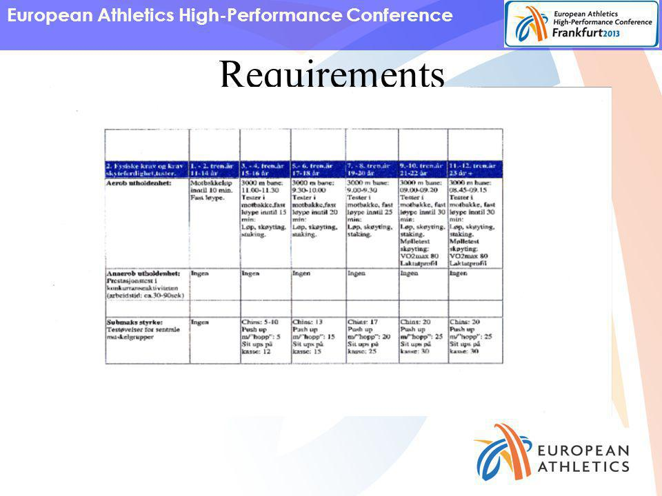 European Athletics High-Performance Conference Requirements