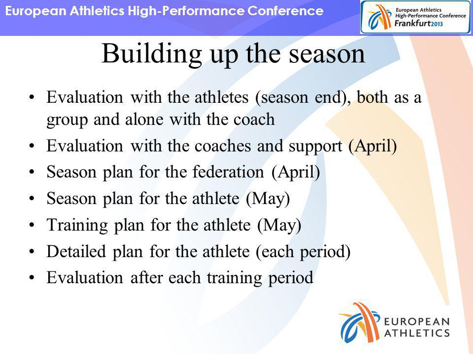 European Athletics High-Performance Conference Building up the season Evaluation with the athletes (season end), both as a group and alone with the coach Evaluation with the coaches and support (April) Season plan for the federation (April) Season plan for the athlete (May) Training plan for the athlete (May) Detailed plan for the athlete (each period) Evaluation after each training period