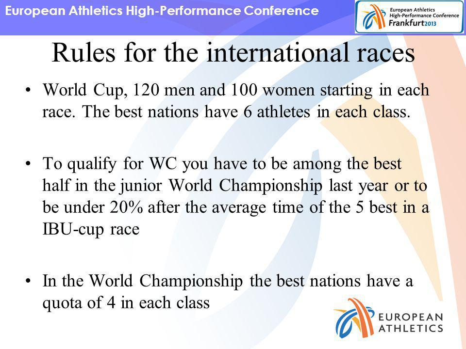 European Athletics High-Performance Conference The development of biathlon Have had the same structure in the WC for the last 15 years.
