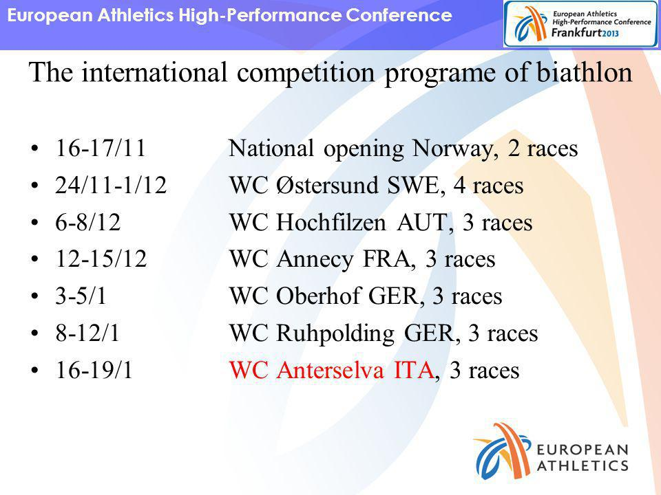 European Athletics High-Performance Conference The international competition programe of biathlon 16-17/11National opening Norway, 2 races 24/11-1/12WC Østersund SWE, 4 races 6-8/12WC Hochfilzen AUT, 3 races 12-15/12WC Annecy FRA, 3 races 3-5/1WC Oberhof GER, 3 races 8-12/1WC Ruhpolding GER, 3 races 16-19/1WC Anterselva ITA, 3 races