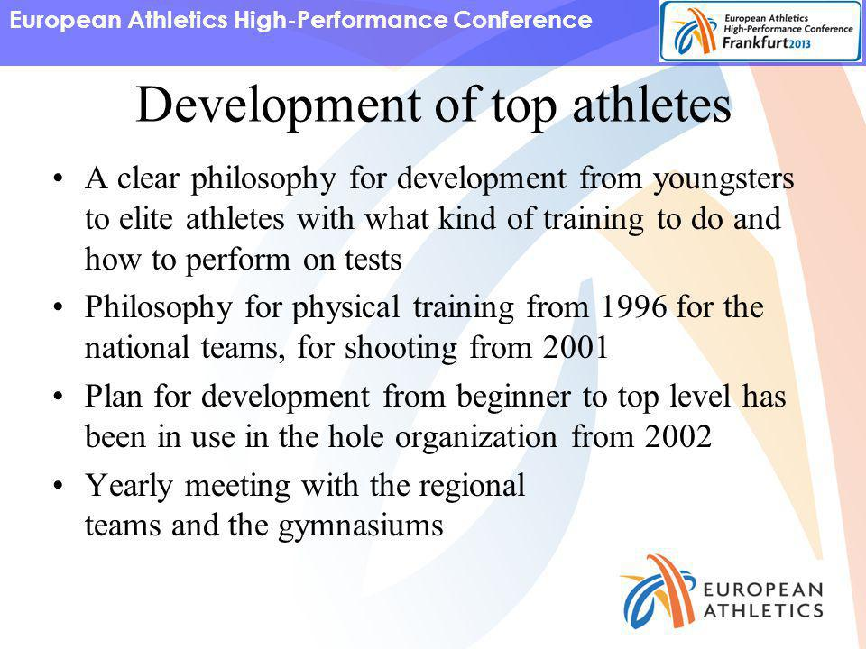 European Athletics High-Performance Conference Plan for development