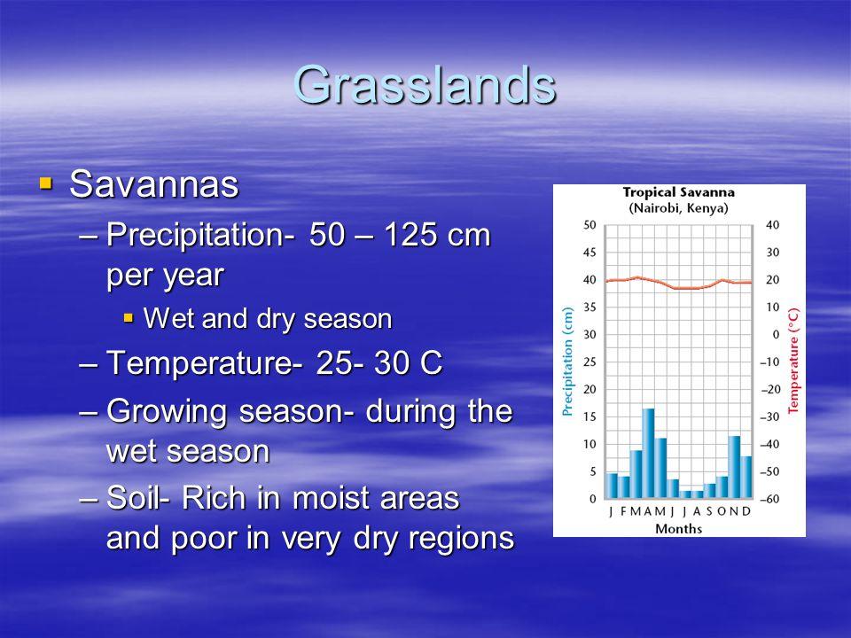 Grasslands Savannas Savannas –Precipitation- 50 – 125 cm per year Wet and dry season Wet and dry season –Temperature- 25- 30 C –Growing season- during