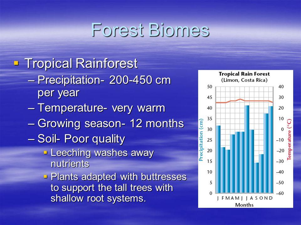 Forest Biomes Tropical Rainforest Tropical Rainforest –Precipitation- 200-450 cm per year –Temperature- very warm –Growing season- 12 months –Soil- Po