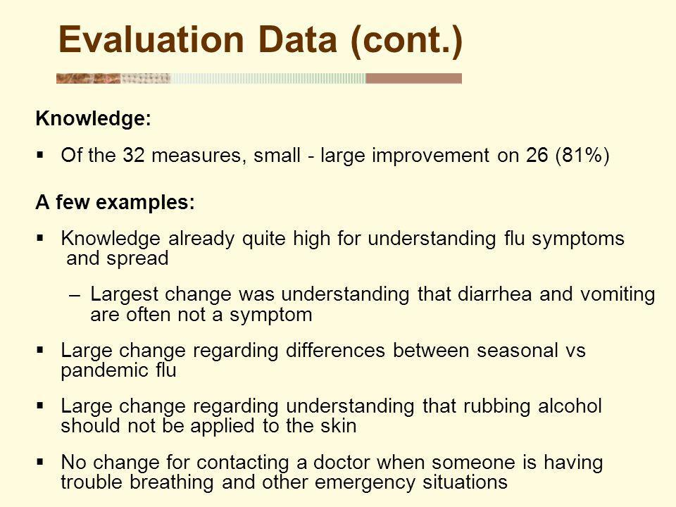 Evaluation Data (cont.) Knowledge: Of the 32 measures, small - large improvement on 26 (81%) A few examples: Knowledge already quite high for understanding flu symptoms and spread –Largest change was understanding that diarrhea and vomiting are often not a symptom Large change regarding differences between seasonal vs pandemic flu Large change regarding understanding that rubbing alcohol should not be applied to the skin No change for contacting a doctor when someone is having trouble breathing and other emergency situations
