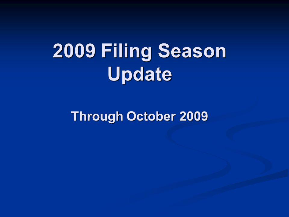 2009 Filing Season Update Through October 2009