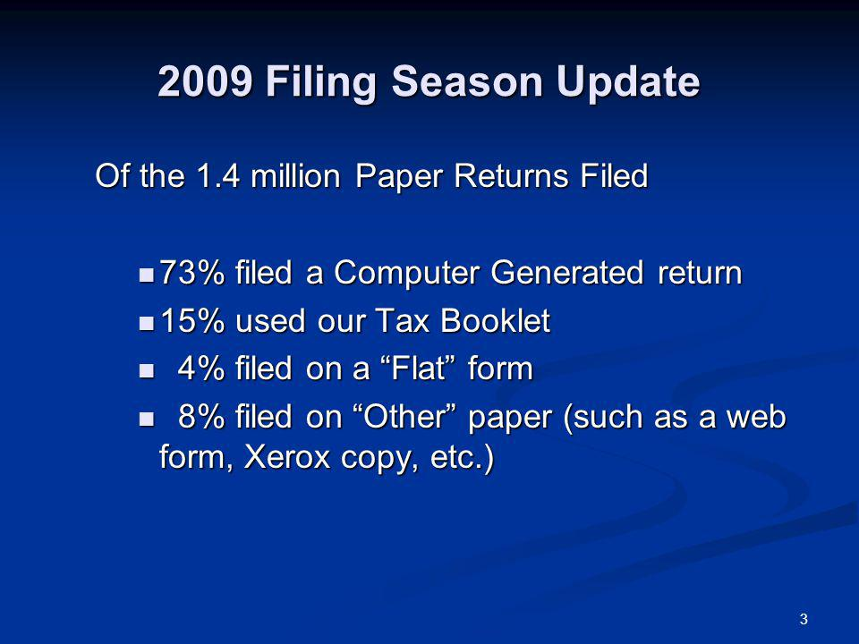 3 2009 Filing Season Update Of the 1.4 million Paper Returns Filed 73% filed a Computer Generated return 73% filed a Computer Generated return 15% used our Tax Booklet 15% used our Tax Booklet 4% filed on a Flat form 4% filed on a Flat form 8% filed on Other paper (such as a web form, Xerox copy, etc.) 8% filed on Other paper (such as a web form, Xerox copy, etc.)