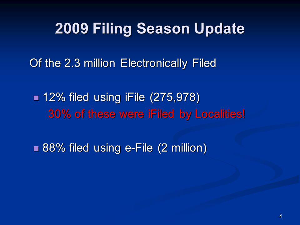 4 2009 Filing Season Update Of the 2.3 million Electronically Filed 12% filed using iFile (275,978) 12% filed using iFile (275,978) 30% of these were iFiled by Localities.