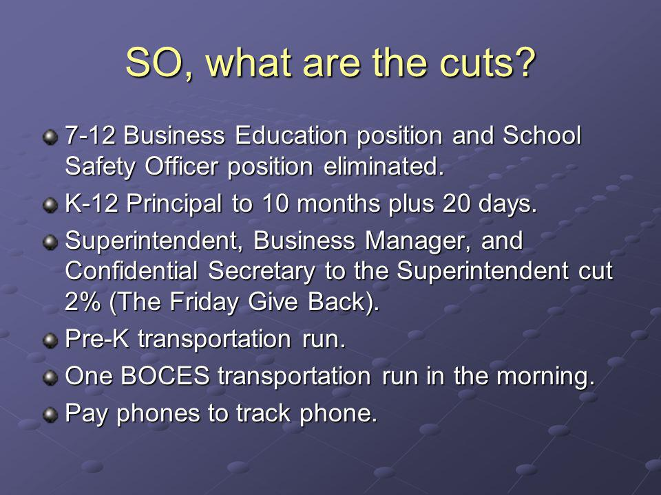 7-12 Business Education position and School Safety Officer position eliminated.