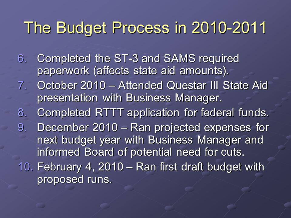 The Budget Process in 2010-2011 6.Completed the ST-3 and SAMS required paperwork (affects state aid amounts). 7.October 2010 – Attended Questar III St