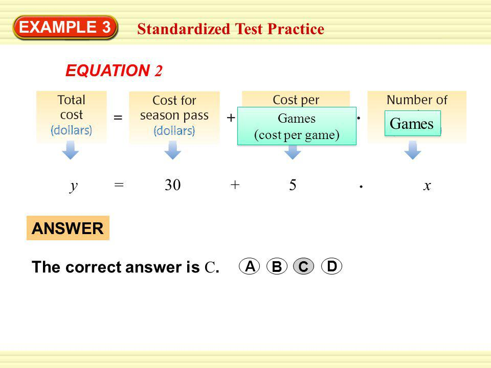 EXAMPLE 3 Standardized Test Practice EQUATION 2 y = 30 + 5 x ANSWER The correct answer is C.