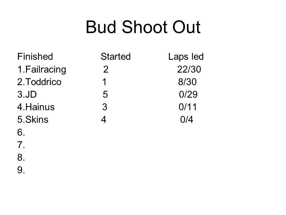 Bud Shoot Out Finished Started Laps led 1.Failracing 2 22/30 2.Toddrico 1 8/30 3.JD 5 0/29 4.Hainus 3 0/11 5.Skins 4 0/4 6.