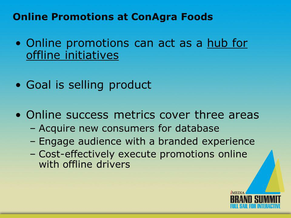 Online Promotions at ConAgra Foods Online promotions can act as a hub for offline initiatives Goal is selling product Online success metrics cover three areas –Acquire new consumers for database –Engage audience with a branded experience –Cost-effectively execute promotions online with offline drivers