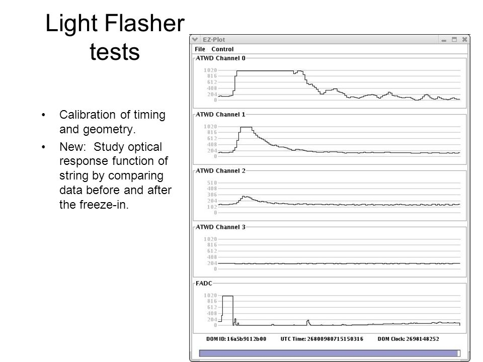Light Flasher tests Calibration of timing and geometry.