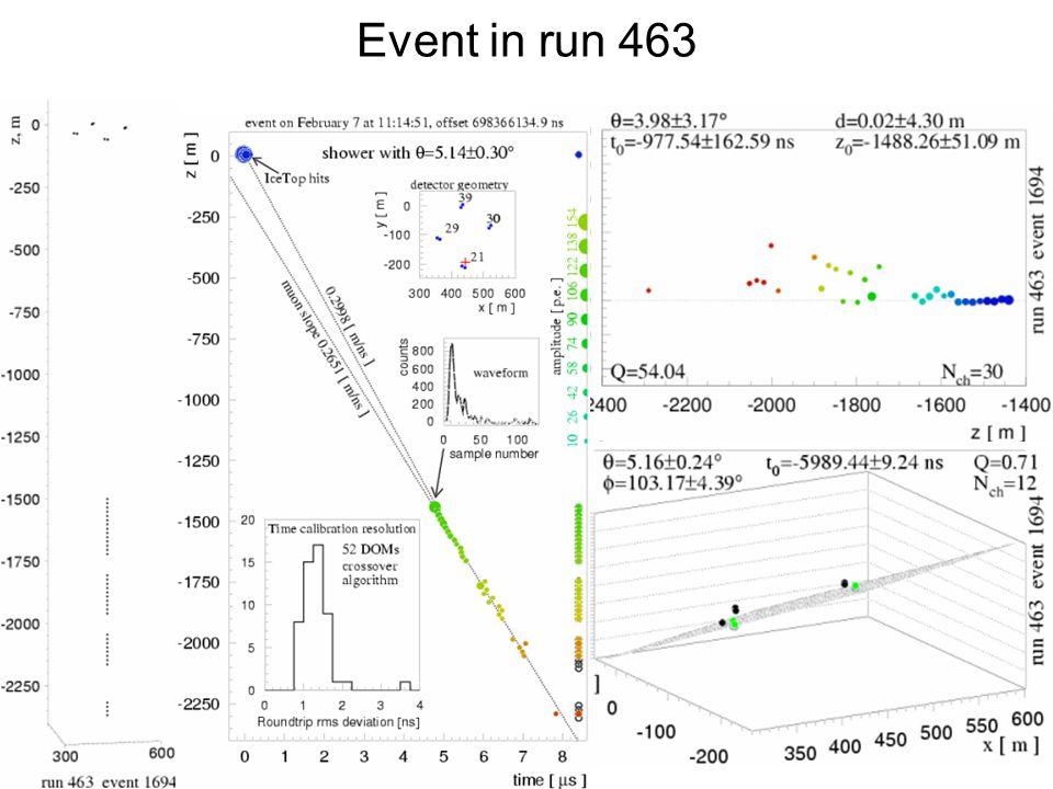Event in run 463