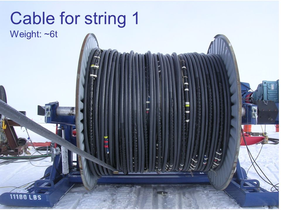Cable for string 1 Weight: ~6t