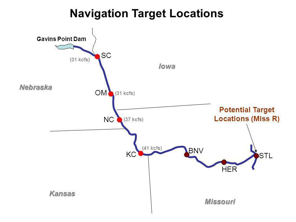 Nebraska Kansas Iowa Missouri SC OM NC KC BNV STL HER Gavins Point Dam (31 kcfs) (37 kcfs) (41 kcfs) Navigation Target Locations Potential Target Locations (Miss R)