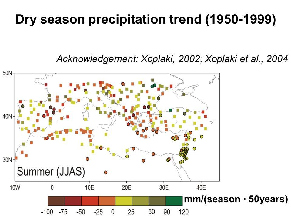 mm/(season · 50years) Acknowledgement: Xoplaki, 2002; Xoplaki et al., 2004 Dry season precipitation trend (1950-1999)