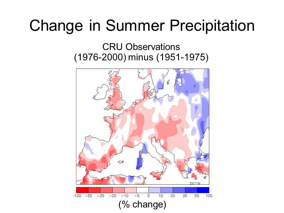 Change in Summer Precipitation (% change) CRU Observations (1976-2000) minus (1951-1975)