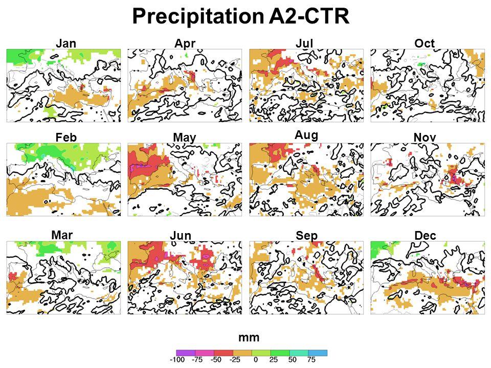 Precipitation A2-CTR Jan Feb Mar Apr May Jun Jul Aug Sep Oct Nov Dec mm