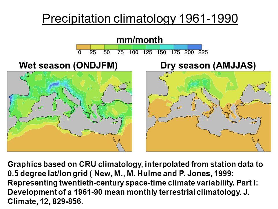 Wet season (ONDJFM)Dry season (AMJJAS) mm/month Precipitation climatology 1961-1990 Graphics based on CRU climatology, interpolated from station data
