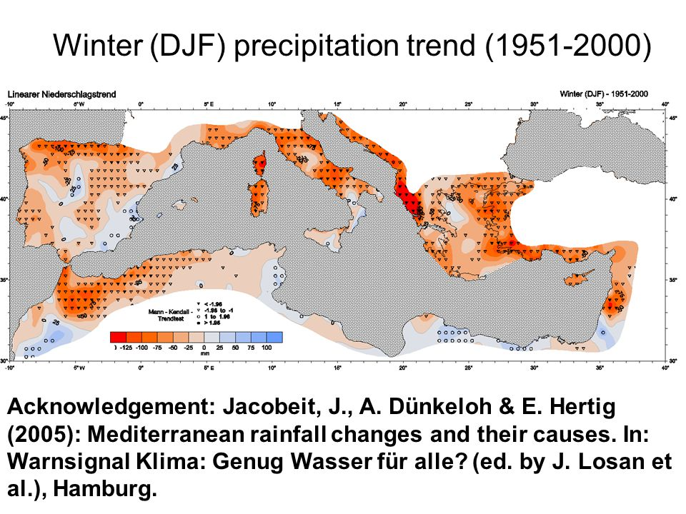 Summary: regional analysis of global simulations for the Mediterranean region Increasingly drier conditions both in the wet and in the dry season (~20%) Increasingly irregular precipitation in both seasons( ~ 40% in the dry season)