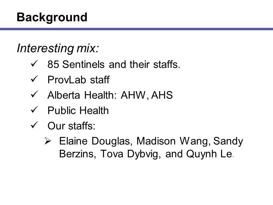 Background Interesting mix: 85 Sentinels and their staffs.