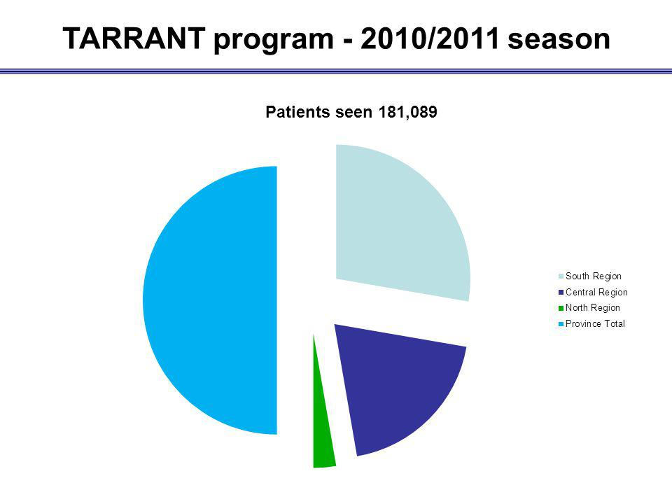 TARRANT program - 2010/2011 season