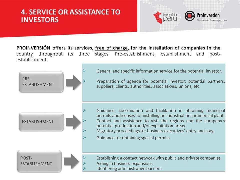 PROINVERSIÓN offers its services, free of charge, for the installation of companies in the country throughout its three stages: Pre-establishment, est