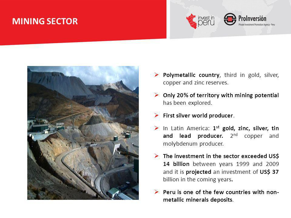 MINING SECTOR Polymetallic country, third in gold, silver, copper and zinc reserves. Only 20% of territory with mining potential has been explored. Fi