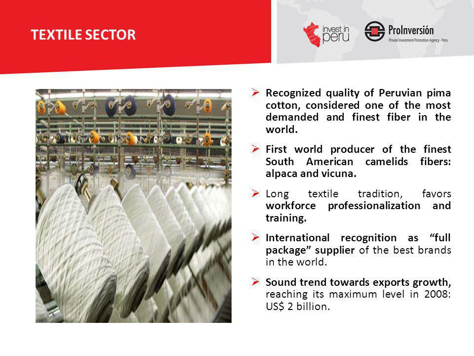 TEXTILE SECTOR Recognized quality of Peruvian pima cotton, considered one of the most demanded and finest fiber in the world. First world producer of