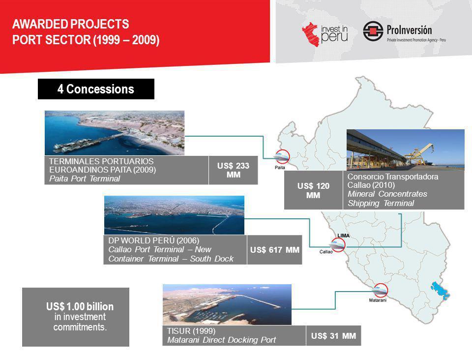 4 Concessions DP WORLD PERÚ (2006) Callao Port Terminal – New Container Terminal – South Dock US$ 617 MM TERMINALES PORTUARIOS EUROANDINOS PAITA (2009