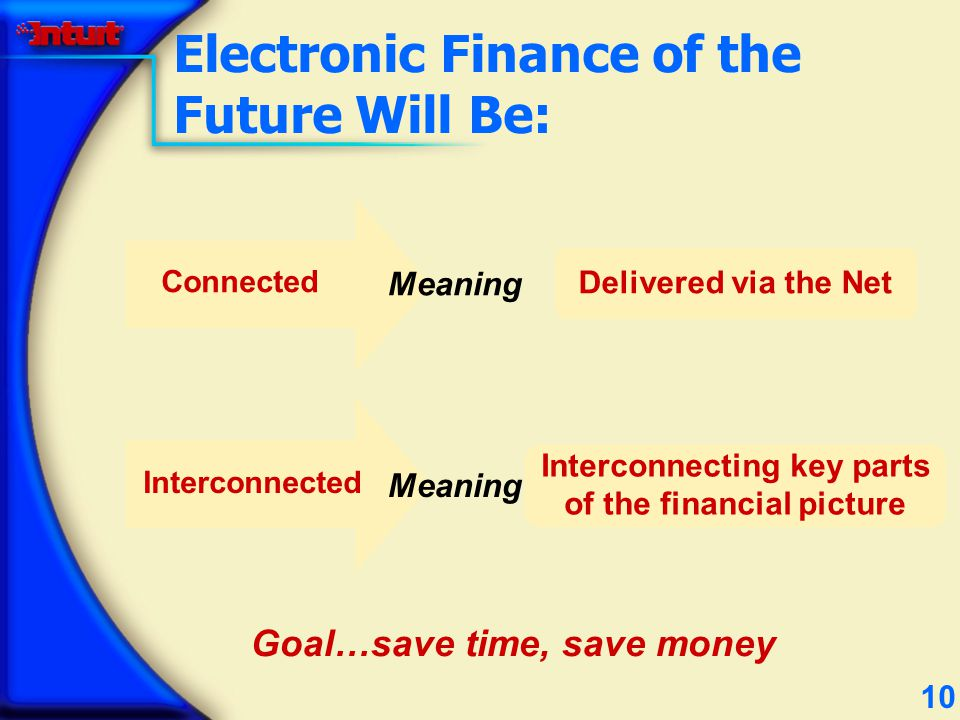 10 Electronic Finance of the Future Will Be: Connected Interconnected Delivered via the Net Interconnecting key parts of the financial picture Meaning Goal…save time, save money
