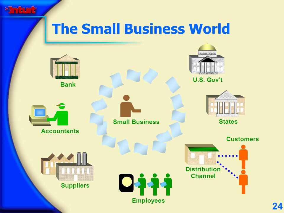 24 The Small Business World Small Business States Customers Suppliers Bank Distribution Channel U.S.