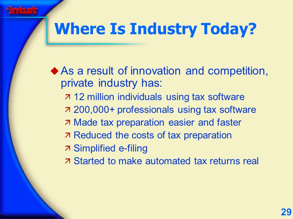 29 Where Is Industry Today.