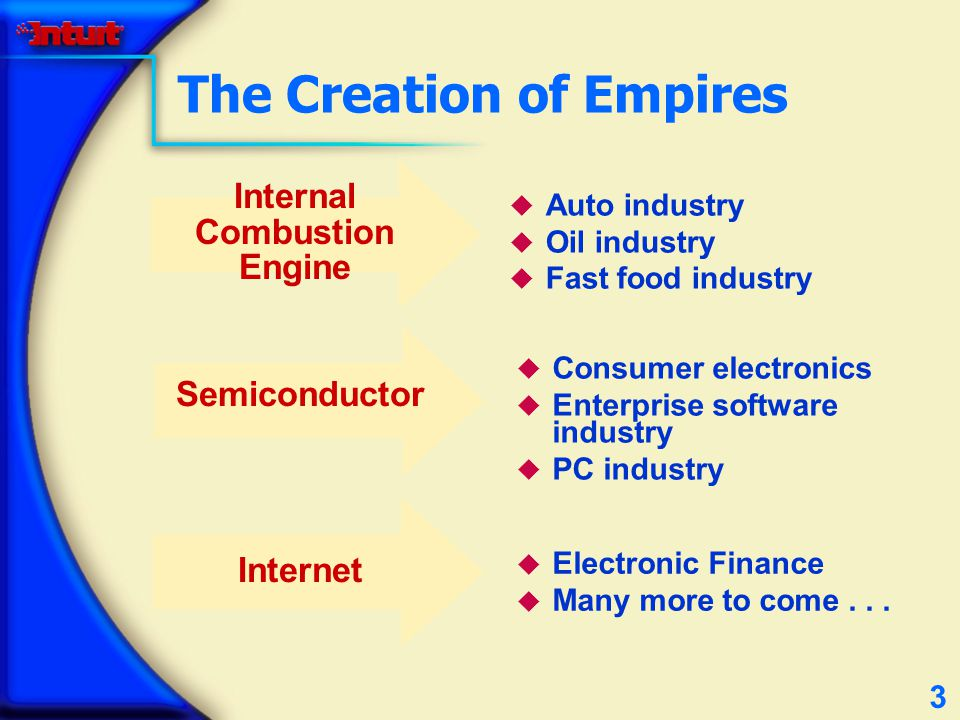 3 The Creation of Empires Internal Combustion Engine Semiconductor Internet u Auto industry u Oil industry u Fast food industry u Consumer electronics u Enterprise software industry u PC industry u Electronic Finance u Many more to come...