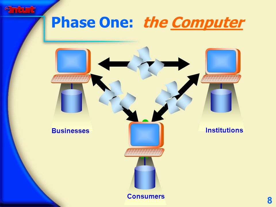 9 Phase Two: the Internet Businesses Institutions Consumers