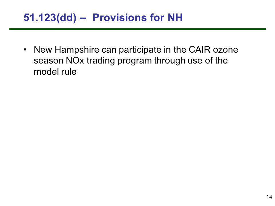 14 51.123(dd) -- Provisions for NH New Hampshire can participate in the CAIR ozone season NOx trading program through use of the model rule