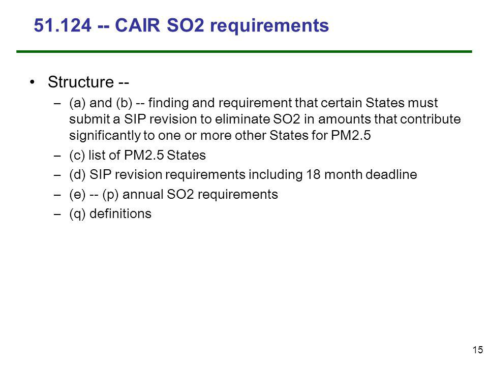 15 Structure -- –(a) and (b) -- finding and requirement that certain States must submit a SIP revision to eliminate SO2 in amounts that contribute significantly to one or more other States for PM2.5 –(c) list of PM2.5 States –(d) SIP revision requirements including 18 month deadline –(e) -- (p) annual SO2 requirements –(q) definitions 51.124 -- CAIR SO2 requirements