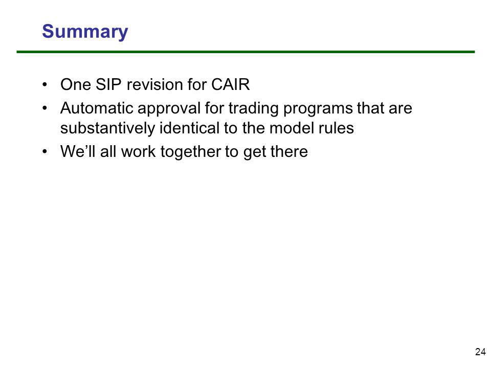 24 Summary One SIP revision for CAIR Automatic approval for trading programs that are substantively identical to the model rules Well all work together to get there