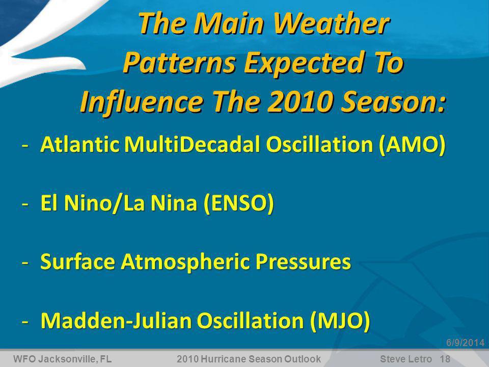 WFO Jacksonville, FL2010 Hurricane Season OutlookSteve Letro 18 6/9/2014 The Main Weather Patterns Expected To Influence The 2010 Season: - Atlantic MultiDecadal Oscillation (AMO) - El Nino/La Nina (ENSO) - Surface Atmospheric Pressures - Madden-Julian Oscillation (MJO)