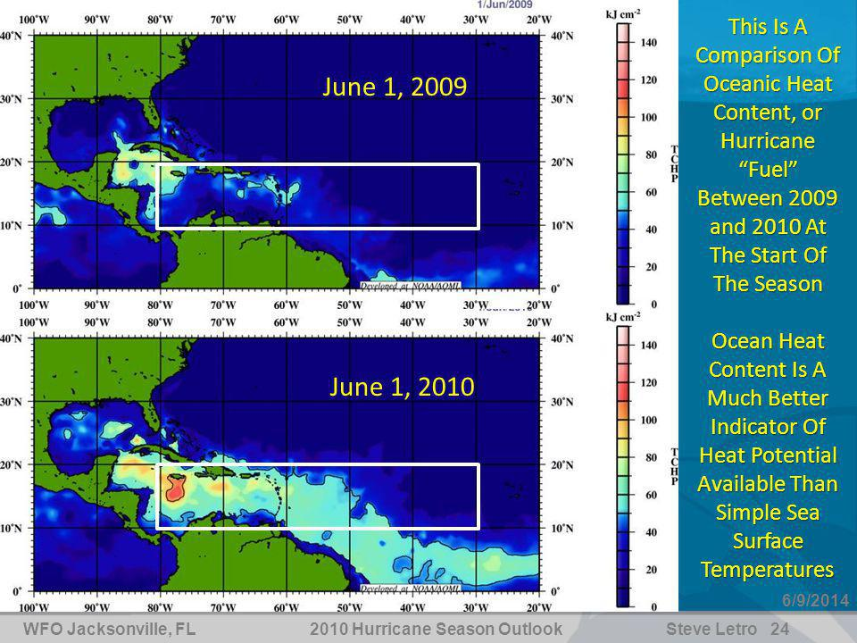 WFO Jacksonville, FL2010 Hurricane Season OutlookSteve Letro 24 6/9/2014 This Is A Comparison Of Oceanic Heat Content, or Hurricane Fuel Between 2009 and 2010 At The Start Of The Season Ocean Heat Content Is A Much Better Indicator Of Heat Potential Available Than Simple Sea Surface Temperatures June 1, 2009 June 1, 2010