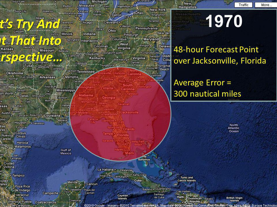 WFO Jacksonville, FL2010 Hurricane Season OutlookSteve Letro 7 6/9/2014 1970 48-hour Forecast Point over Jacksonville, Florida Average Error = 300 nautical miles Lets Try And Put That Into Perspective…