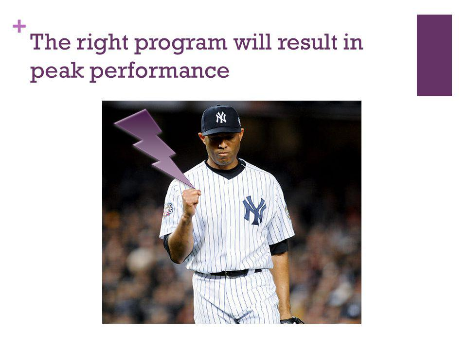 + The right program will result in peak performance