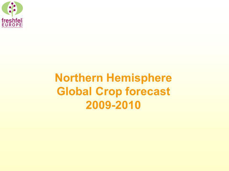 Northern Hemisphere Global Crop forecast 2009-2010