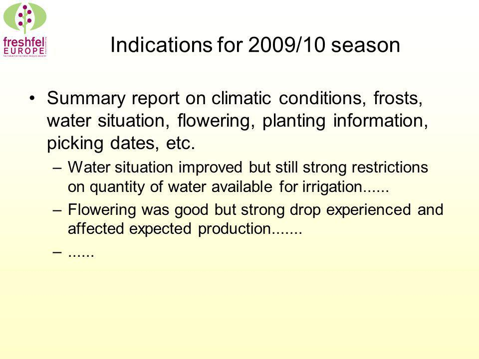 Indications for 2009/10 season Summary report on climatic conditions, frosts, water situation, flowering, planting information, picking dates, etc. –W