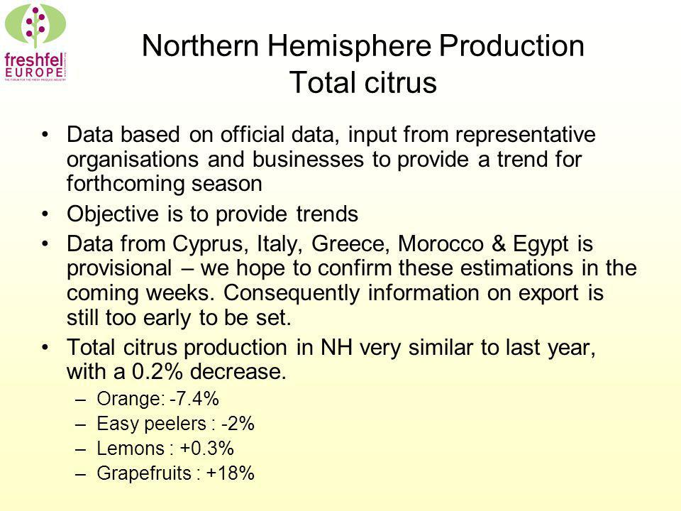Freshfel Citrus Teleconference Northern Hemisphere Forecast for 2009/2010 season CYPRUS 25th September 2009