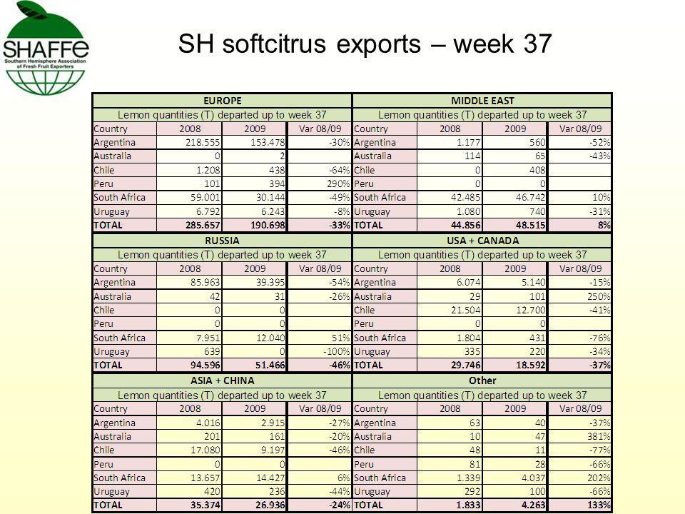 SH softcitrus exports – week 37