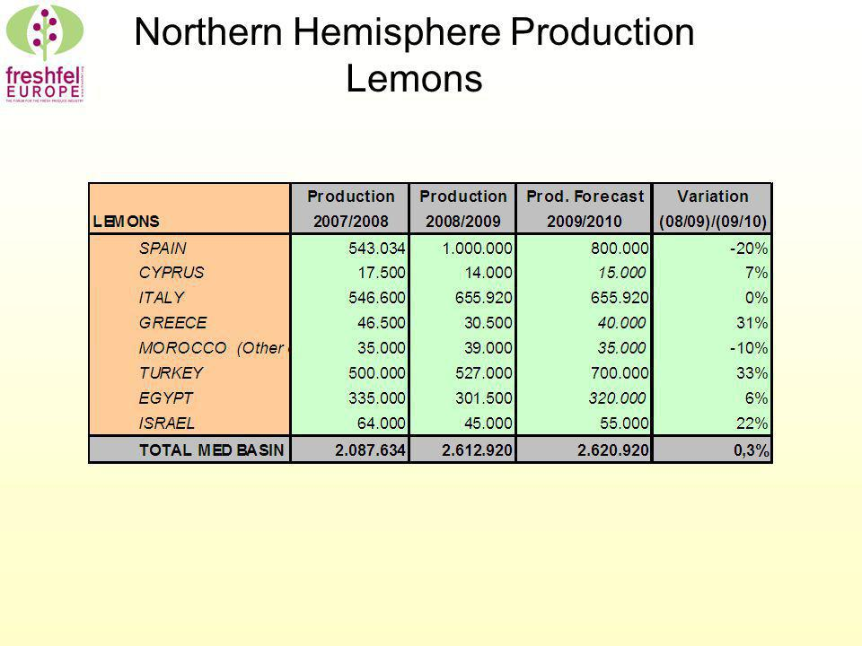 Freshfel Citrus Teleconference Northern Hemisphere Forecast for 2009/2010 season Italy 25th September 2009