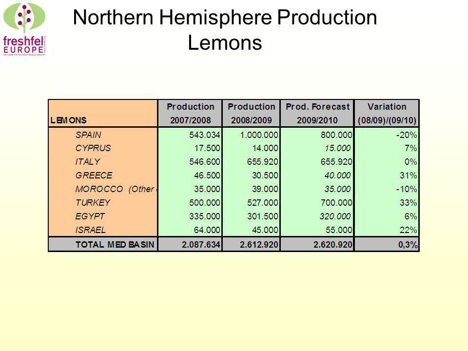 Northern Hemisphere Production Lemons