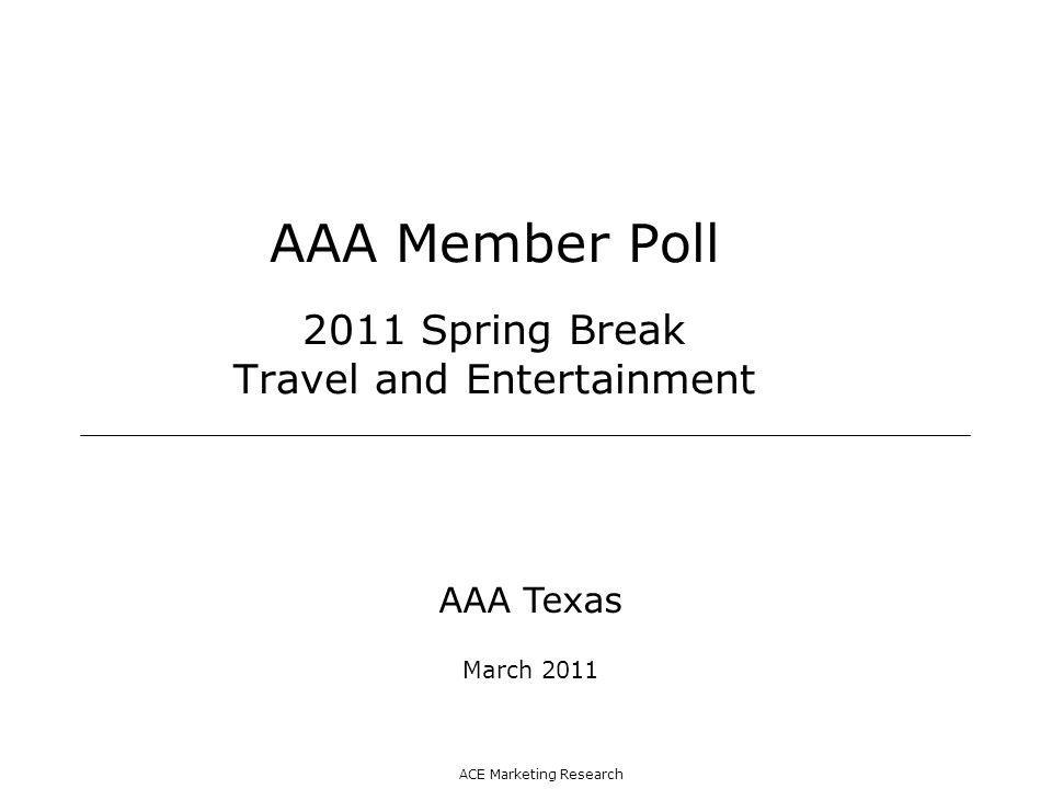 AAA Member Poll – Spring Break 2011 - Page 2 Methodology An online survey was sent to AAA Texas members who participate in our online research panel AAA Insiders The survey was conducted from February 14-22, 2011 275 AAA Texas members completed the survey Responses are weighted to represent the ages of members Differences between 2011 and 2010 results were tested for statistical significance at a 95% confidence level